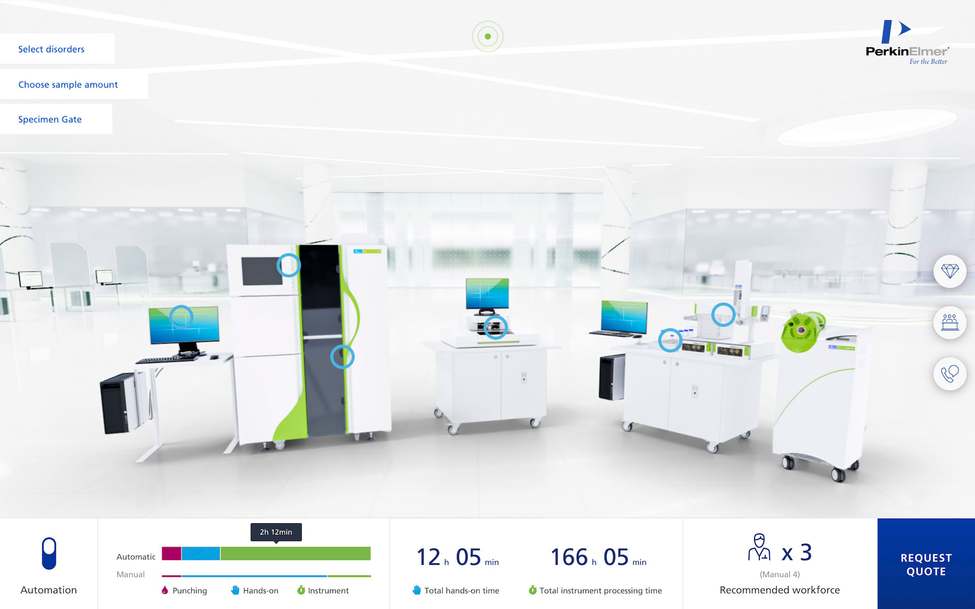How to sell complex physical products online: PerkinElmer laboratory configurator and AR solution.